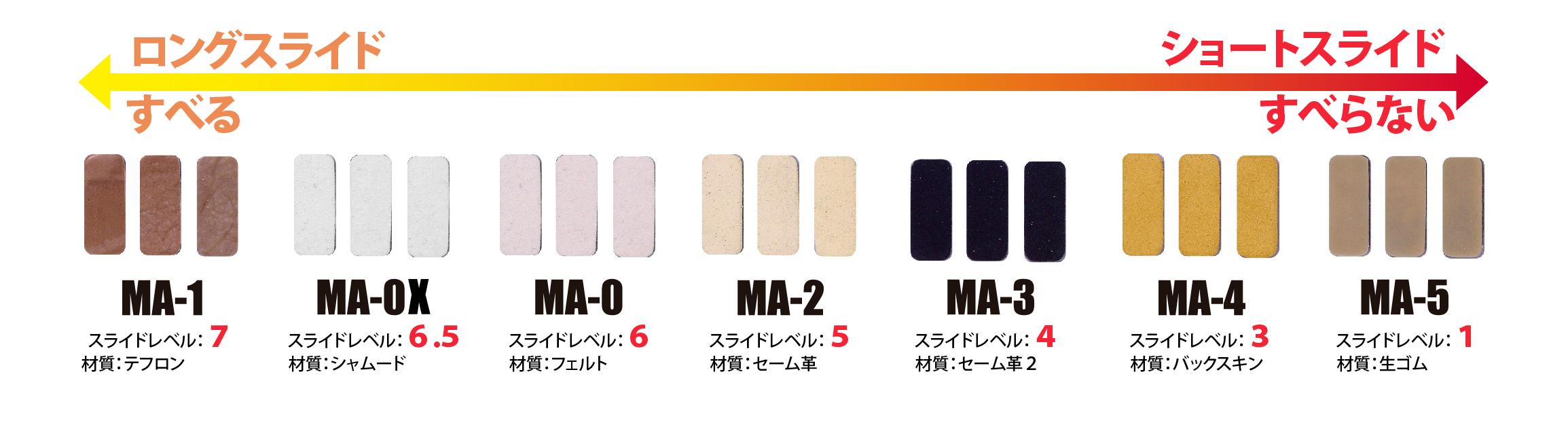 スライドパーツ MA-0