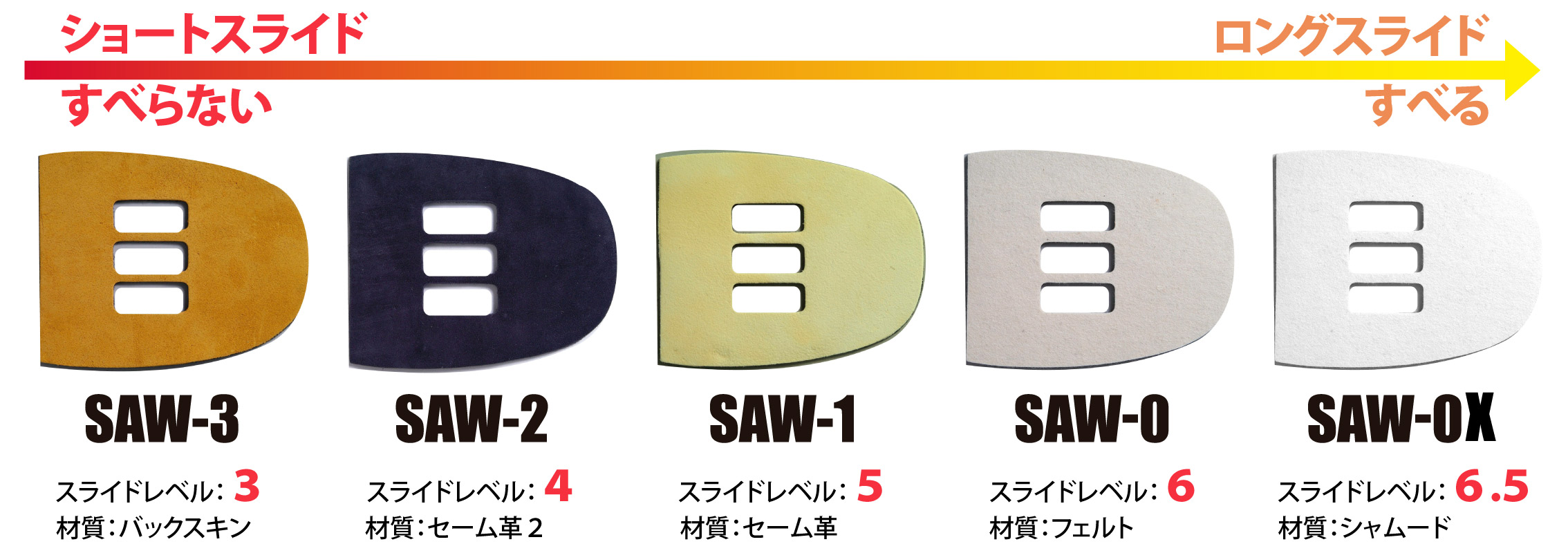 スライドソール SAW-2