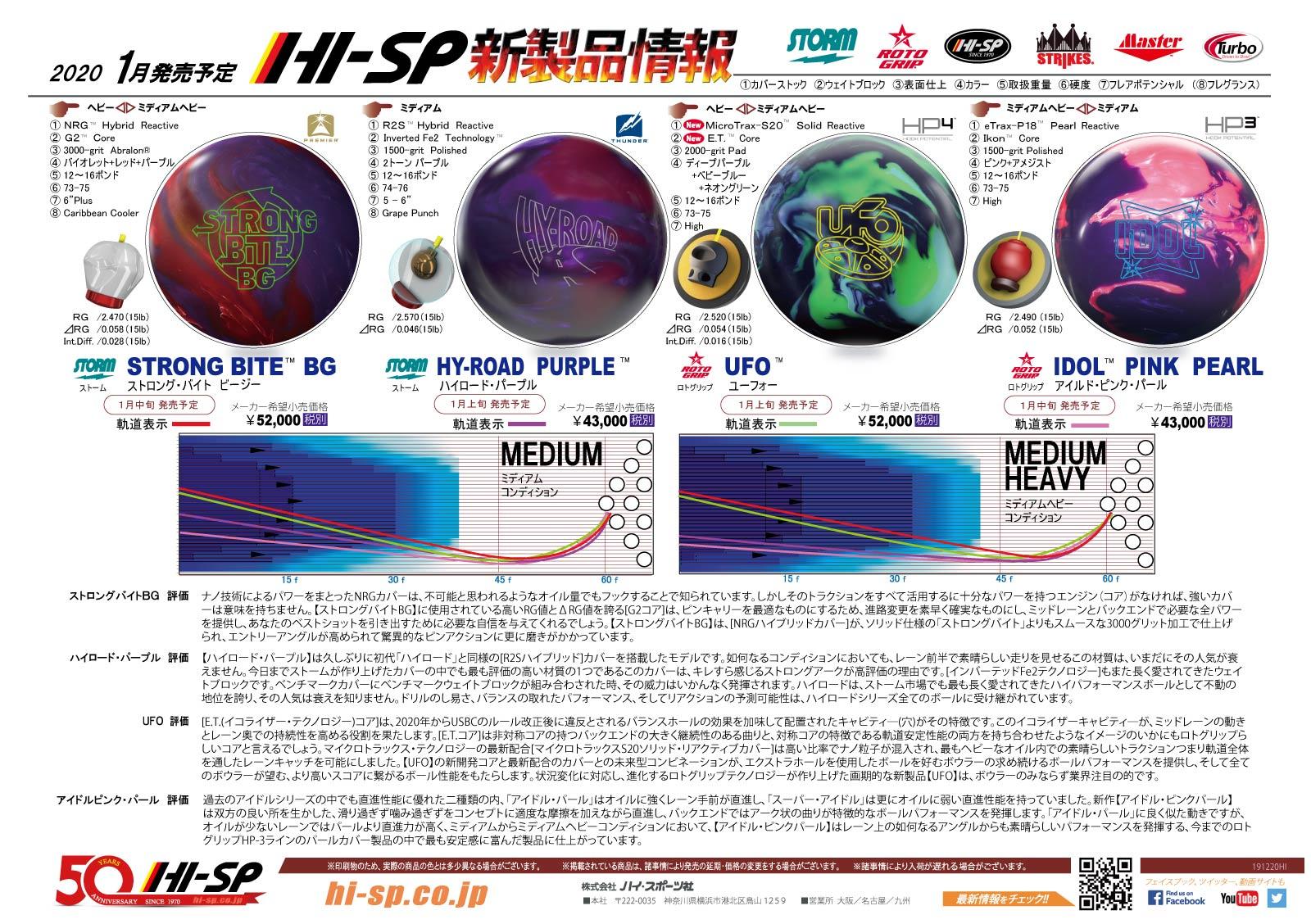 ハイスポーツ 1月新製品ボール